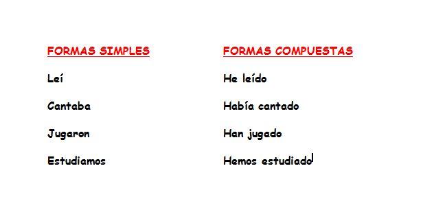 Resultado de imagen de formas simples y compuestas