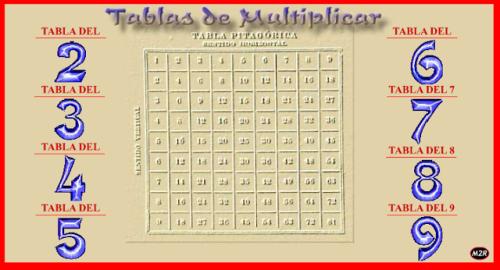 http://www.gobiernodecanarias.org/educacion/3/WebC/eltanque/preguntatablas/tablas_pp.html