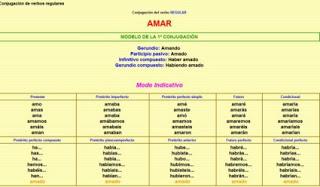 http://www.educa.jcyl.es/educacyl/cm/gallery/Recursos%20Infinity/aplicaciones/lengua/recursos/verbos/conj_verbos_regulares.htm