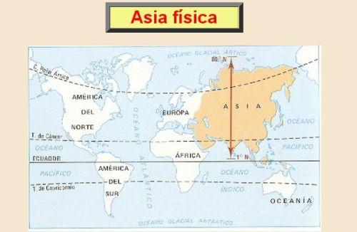 ASIA FÍSICA
