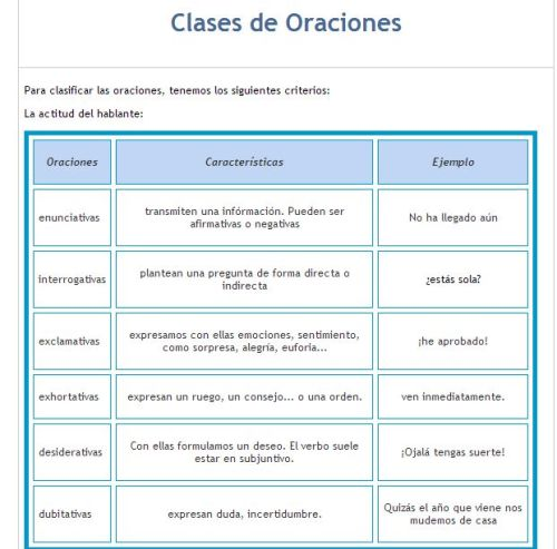 LENGUA EN LIBERTAD: CLASES DE ORACIONES SEGÚN LA ACTITUD