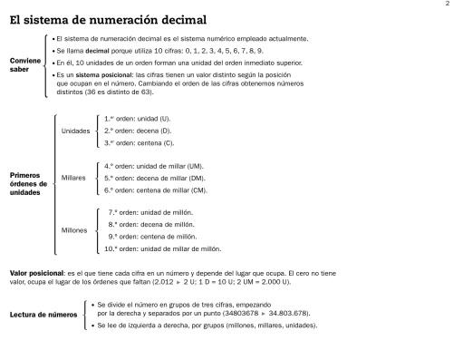 EL SISTEMA DE NUMERACIÓN DECIMAL. ESQUEMA