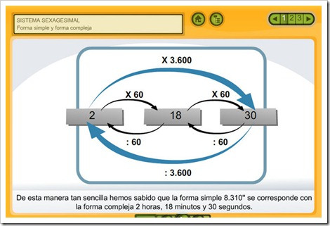 http://repositorio.educa.jccm.es/portal/odes/matematicas/sistema_sexagesimal/mt14_oa03_es/index.html