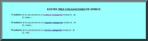 http://luisamariaarias.files.wordpress.com/2011/07/las-conjugaciones-del-verbo.jpg