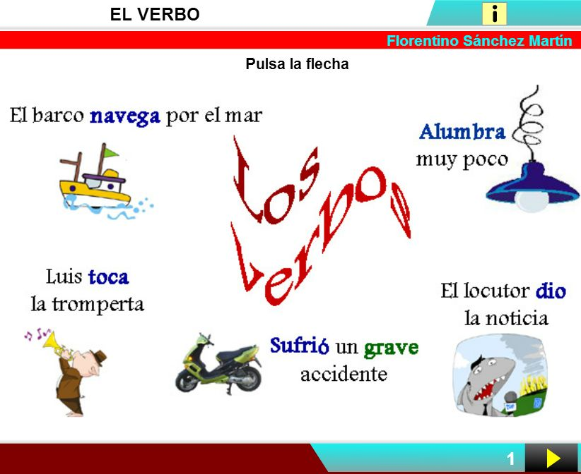 Related Keywords & Suggestions for el verbo