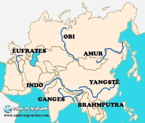Principales ríos de Asia (mapa)