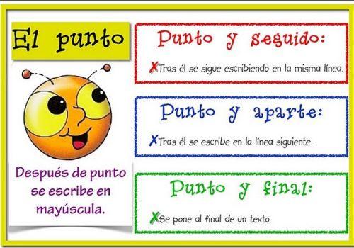 http://luisamariaarias.files.wordpress.com/2011/07/uso-del-punto-imagen1.jpg