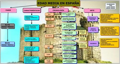 EDAD MEDIA3