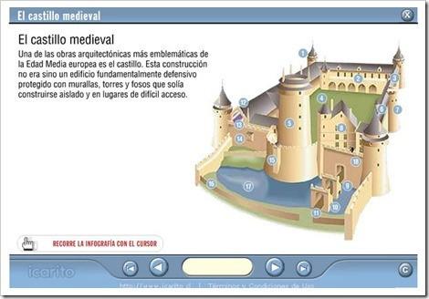 EL CASTILLO MEDIEVAL