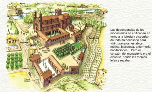 LOS MONASTERIOS