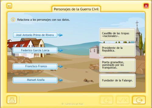 PERSONAJES DE LA GUERRA CIVIL ESPAÑOLA