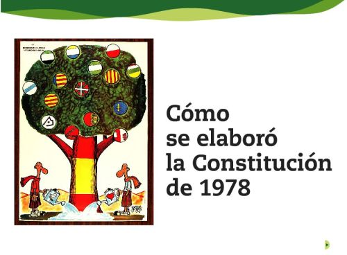 CÓMO SE ELABORÓ LA CONSTITUCIÓN