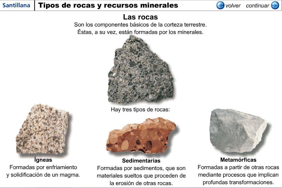 Tema 8 Rochas E Minerais Jugando Y Aprendiendo