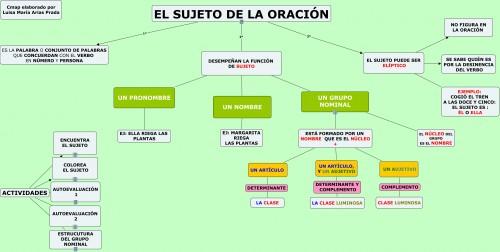 1.EL SUJETO Y EL PREDICADO | JUGANDO Y APRENDIENDO