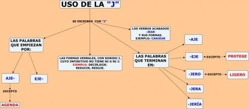 external image uso-de-la-j1-e1333125369434.jpg?w=500&h=219