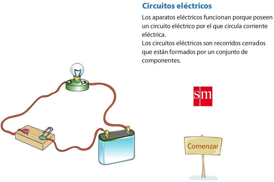 Circuito Abierto Y Cerrado : Que materiales ocupo para hacer un circuito electrico