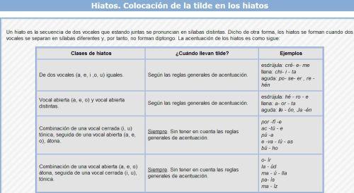 http://luisamariaarias.files.wordpress.com/2012/10/colocacic3b3n-de-la-tilde-en-loshiatos11.jpg