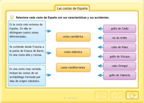 COSTAS DE ESPAÑA. ACTIVIDAD1