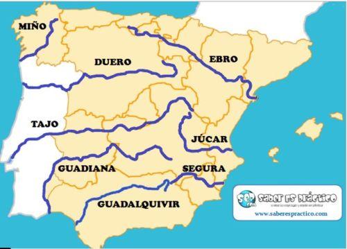 PRINCIPALES RÍOS DE ESPAÑA