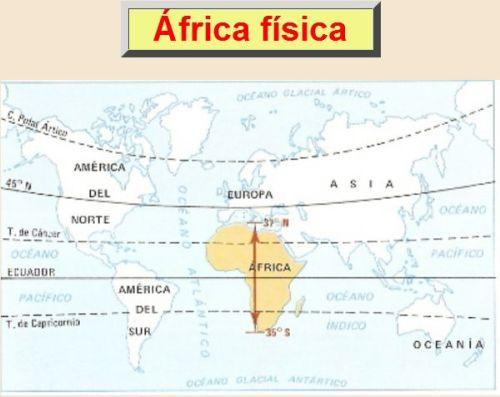ÁFRICA FÍSICA