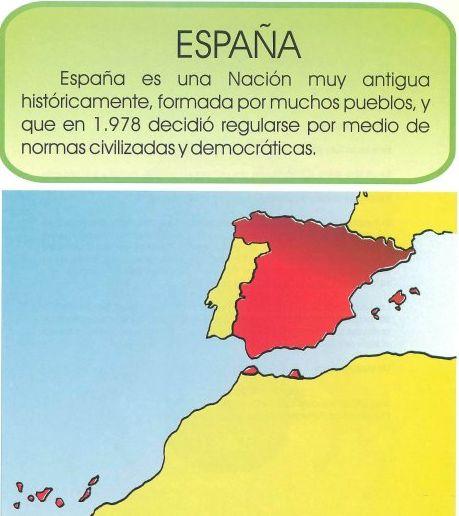 RECURSOS SOBRE LA ORGANIZACIÓN POLÍTICA DE ESPAÑA