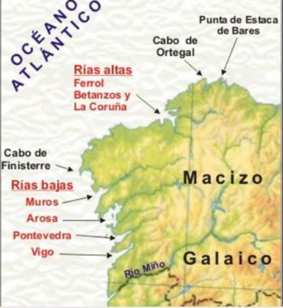 Blog De Geografia Profesor Pedro Ona El Relieve Litoral Espanol