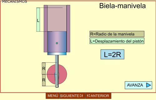 BIELA MANIVELA