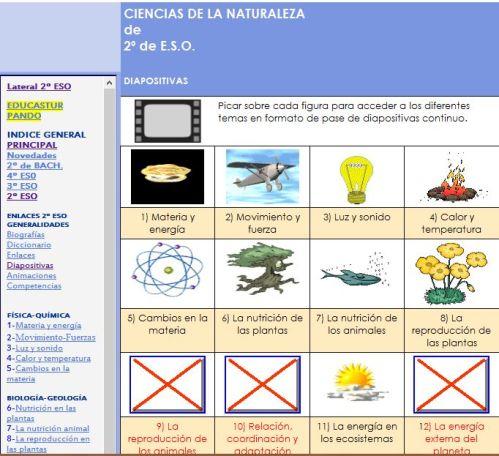 CIENCIAS DE LA NATURALEZA. ESO Y BACHILLERATO