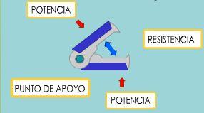 PALANCAS 3º GRADO1