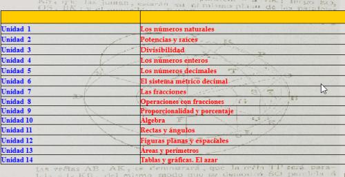 EJERCICIOS DE MATEMÁTICAS 1º ESO CON SOLUCIONES